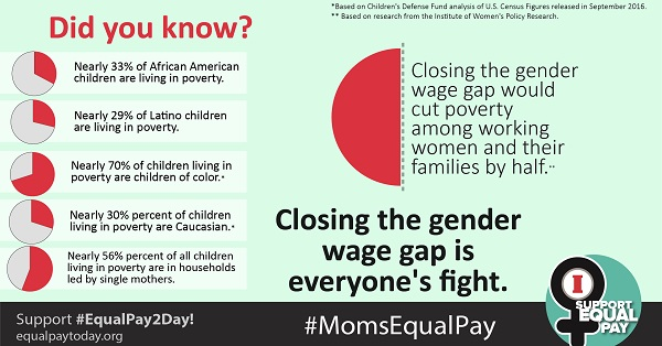 Equal pay day graphic